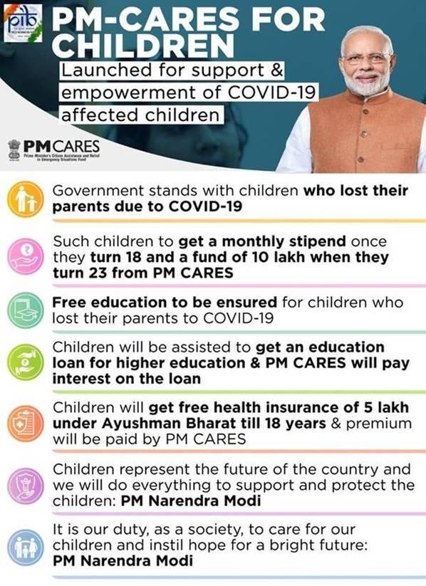 पीएम केयर्स फॉर चिल्ड्रन योजना के तहत कोविड-19 महामारी के कारण अपने माता-पिता को खोने वाले बच्चों को प्रदान की जाएगीव्यापक सहायता